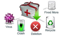 Data Recovery for Mac, Mac Data Recovery - Powerful ability